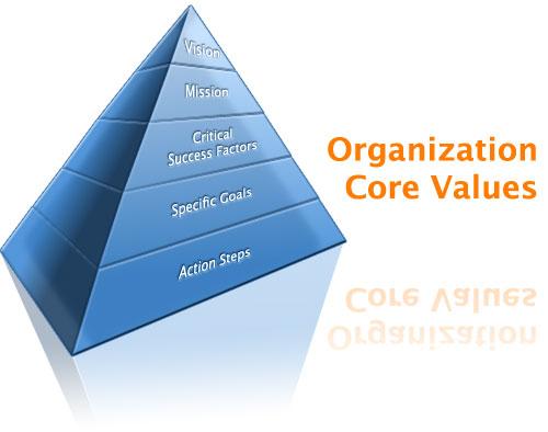 corp-pyramid
